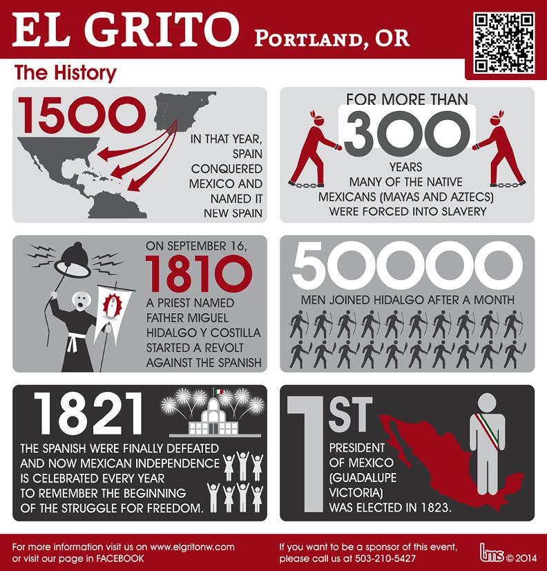 ElGrito-2014_TheHistory_4web